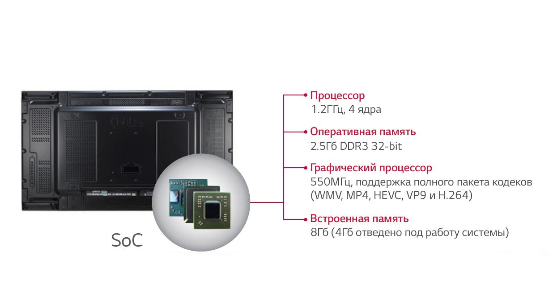 https://lg-b2b.ru/upload/iblock/fef/fef2a1455dd057ccb1c15554494ff539.jpg