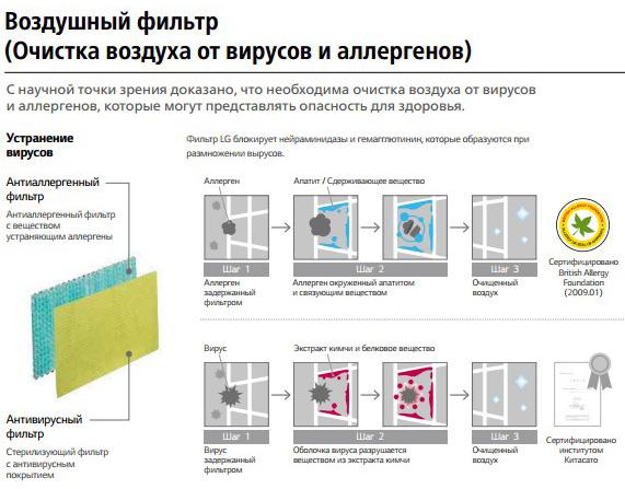 Технологии воздушный фильтр.jpg