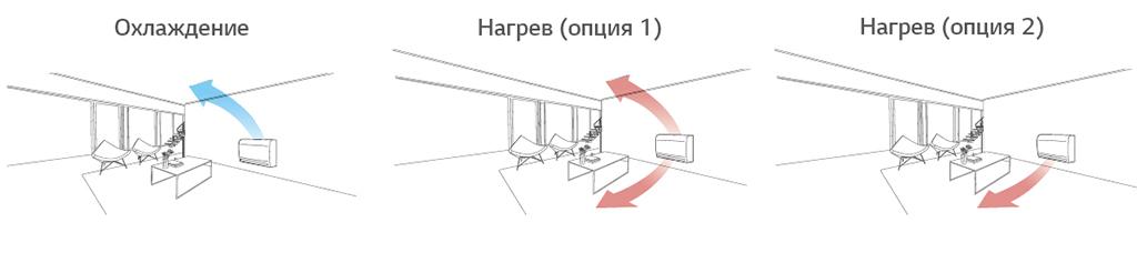 raspredelenie-potokov_01-min.jpg