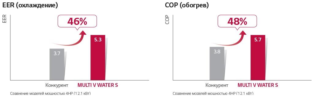 World-class-energy-efficiency-min-min.jpg