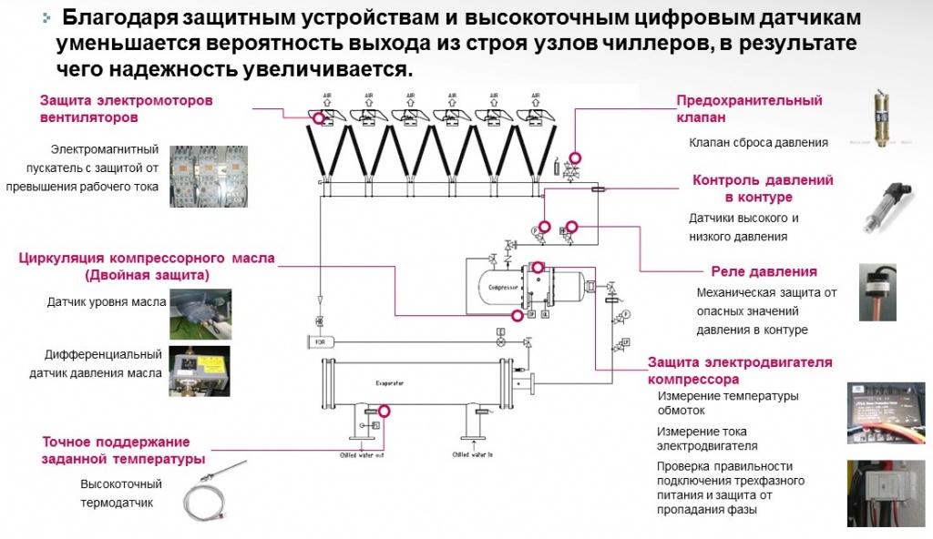 Винт воздух ТЕХ 5.jpg
