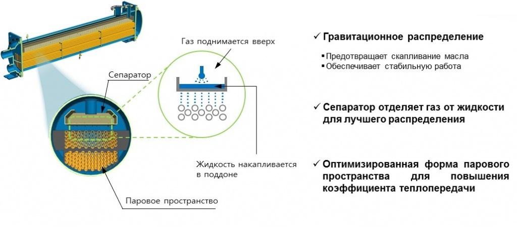 Винт воздух ТЕХ 1.jpg