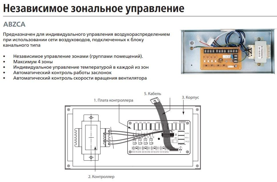Технологии Канальные 4.jpg