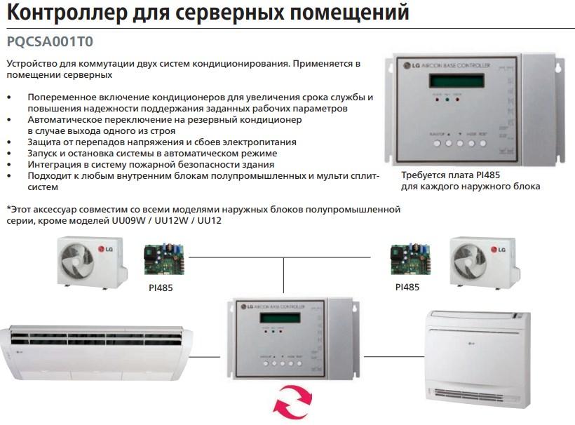 Технологии Напольно-потолочный 2.jpg