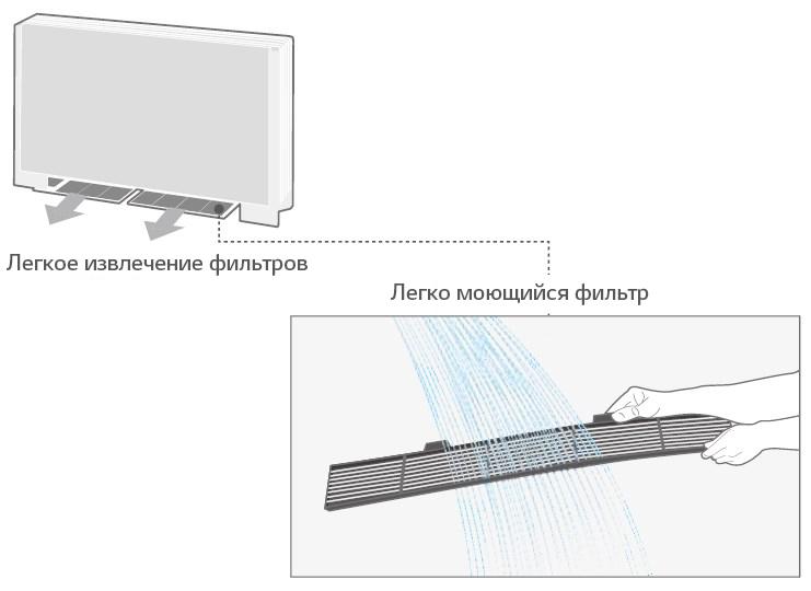 udobnaya-chistka-filtra.jpg