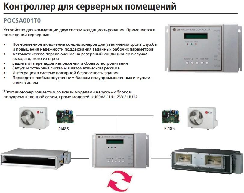 Технологии Канальные 2.jpg