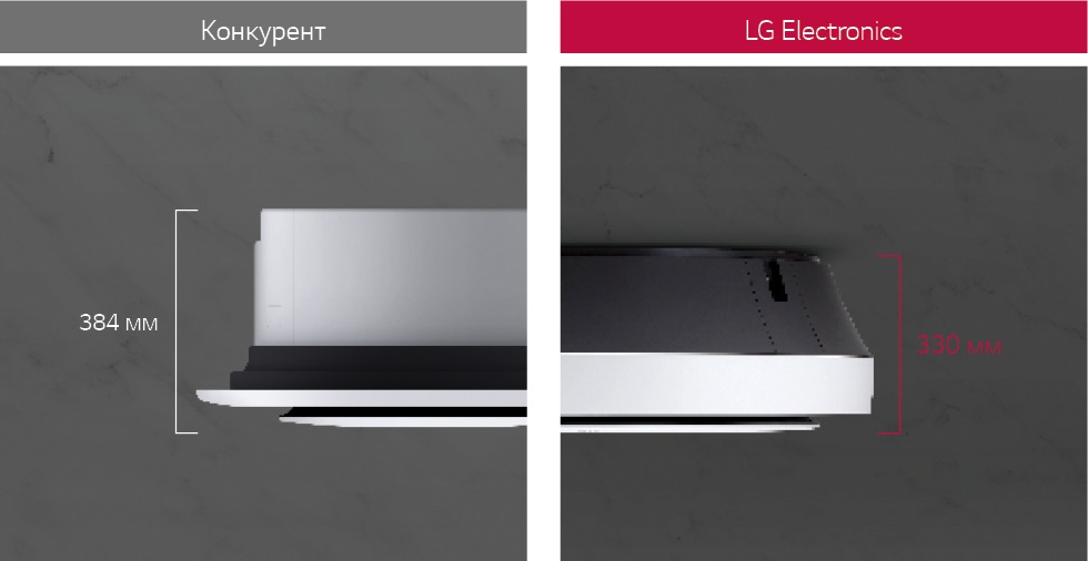 Кассетный блок LG с уменьшенной на 15% глубиной блока