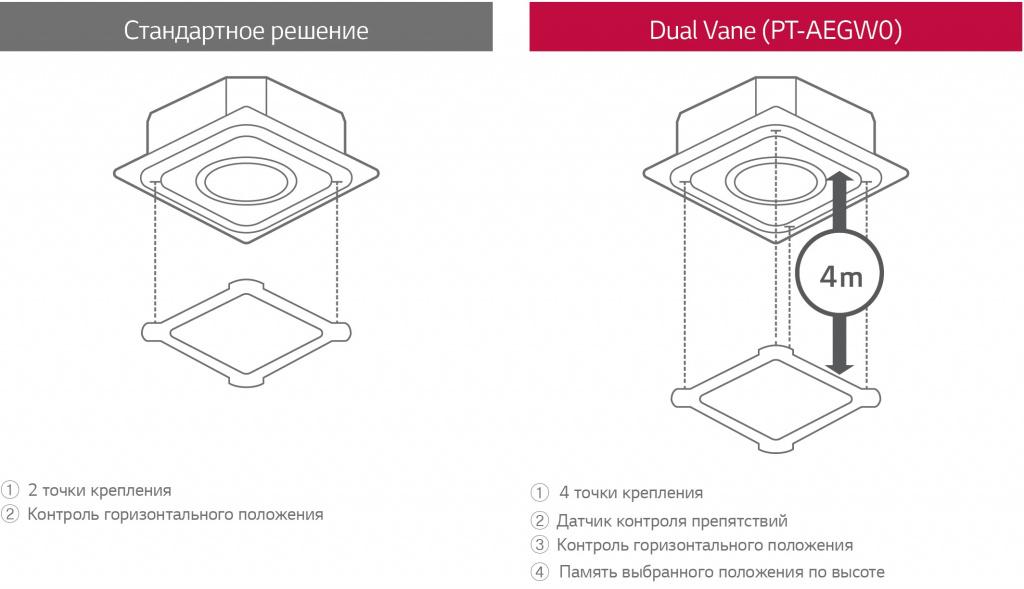 Встроенный механизм поднятия фронтальной решетки Dual Van с панелью PT-AEGW0