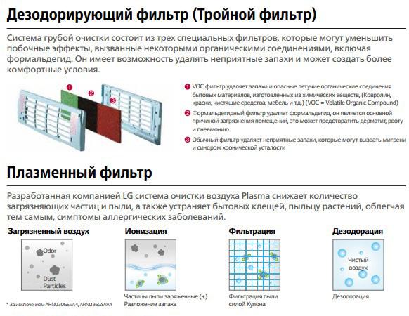 Технологии фильтры.JPG
