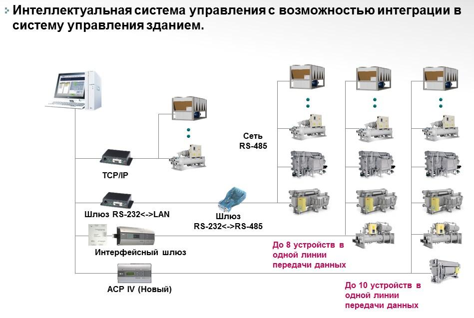 Винт воздух ТЕХ 6.jpg