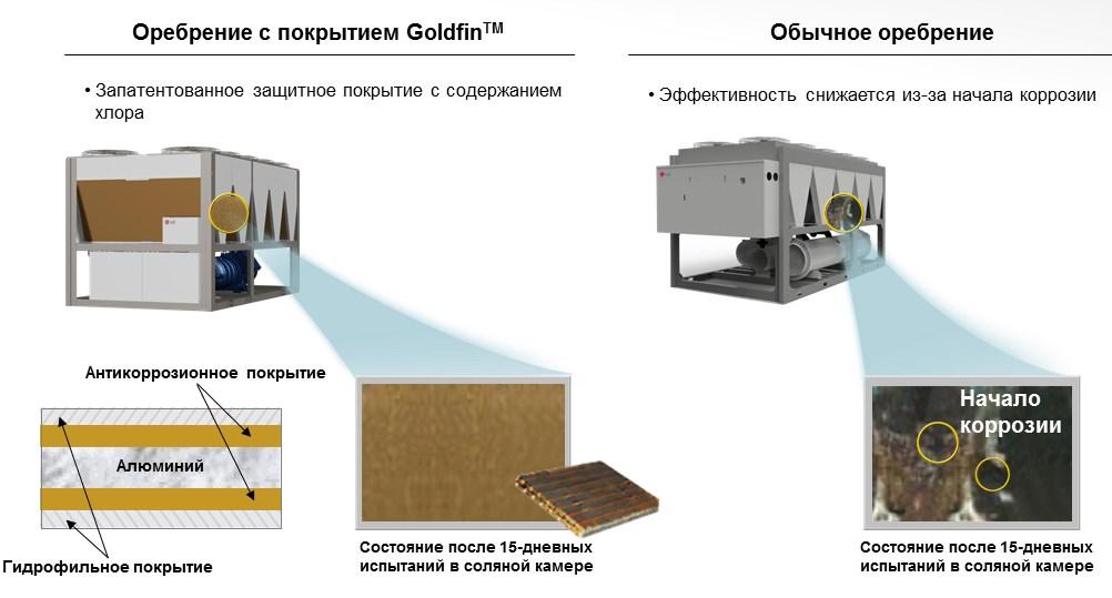 Винт воздух ТЕХ 3.jpg